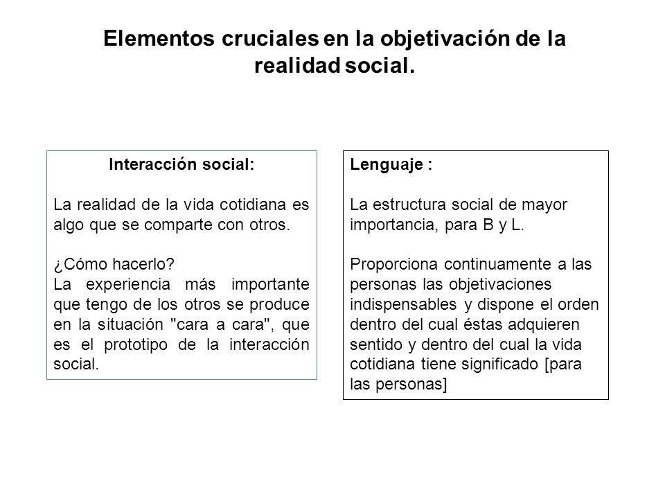 Elementos cruciales en la objetivación de la realidad social. Interacción social: La realidad de la vida cotidiana es algo que se comparte con otros.
