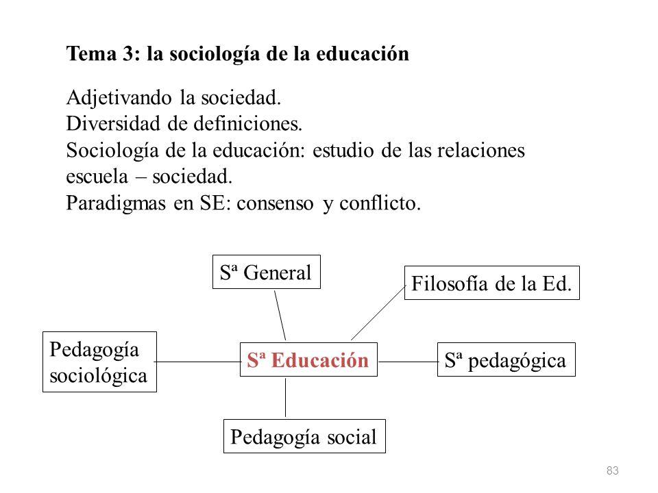 83 Tema 3: la sociología de la educación Adjetivando la sociedad. Diversidad de definiciones. Sociología de la educación: estudio de las relaciones es