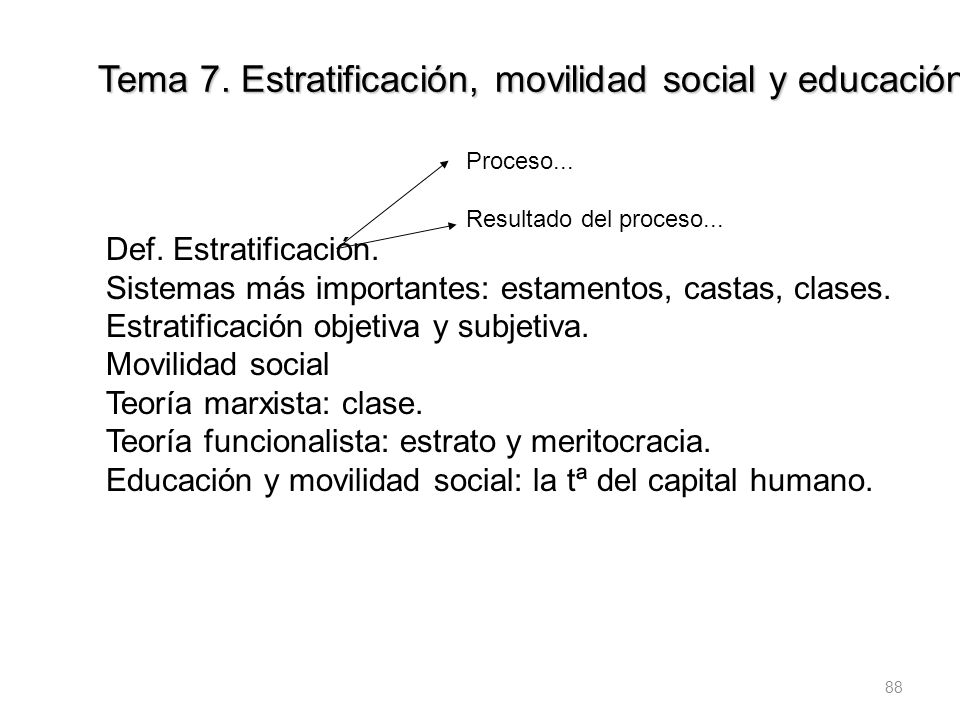 88 Tema 7. Estratificación, movilidad social y educación. Def. Estratificación. Sistemas más importantes: estamentos, castas, clases. Estratificación
