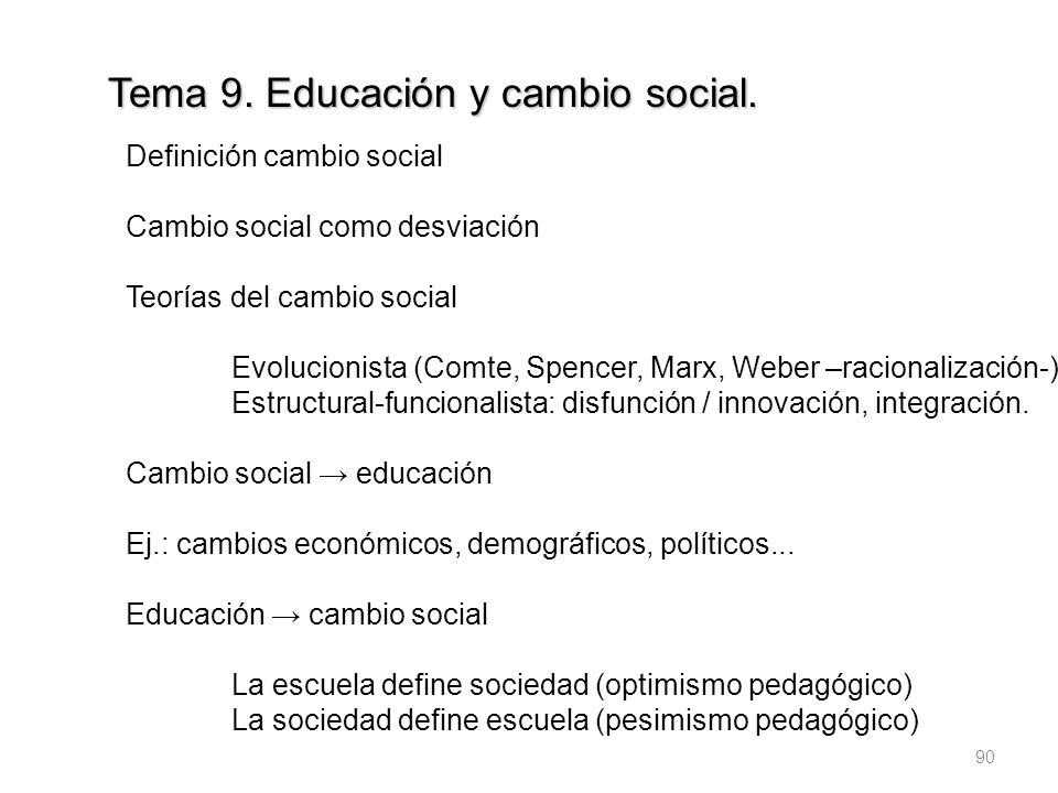 90 Tema 9. Educación y cambio social. Definición cambio social Cambio social como desviación Teorías del cambio social Evolucionista (Comte, Spencer,