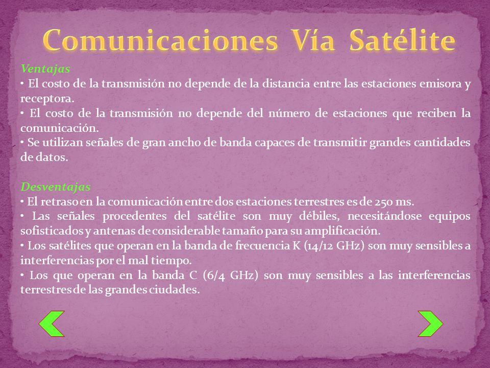 Ventajas El costo de la transmisión no depende de la distancia entre las estaciones emisora y receptora. El costo de la transmisión no depende del núm