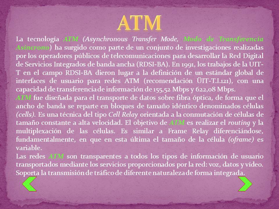 La tecnología ATM (Asynchronous Transfer Mode, Modo de Transferencia Asincrono) ha surgido como parte de un conjunto de investigaciones realizadas por