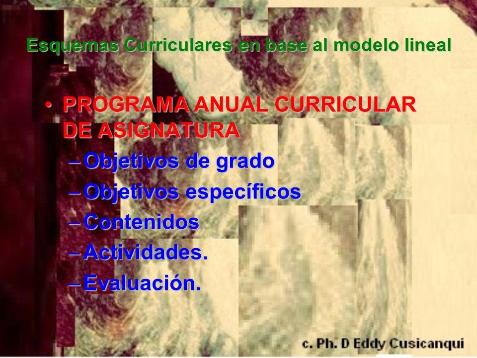 Esquemas Curriculares en base al modelo lineal PROGRAMA ANUAL CURRICULAR DE ASIGNATURAPROGRAMA ANUAL CURRICULAR DE ASIGNATURA –Objetivos de grado –Obj