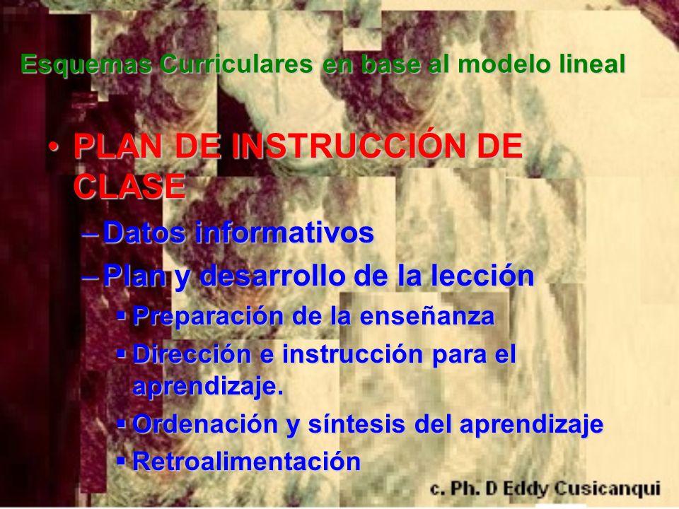 Esquemas Curriculares en base al modelo lineal PLAN DE INSTRUCCIÓN DE CLASEPLAN DE INSTRUCCIÓN DE CLASE –Datos informativos –Plan y desarrollo de la l