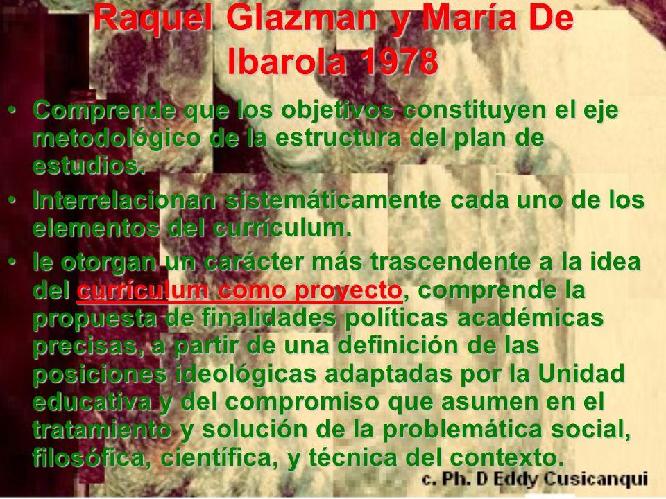 Raquel Glazman y María De Ibarola 1978 Comprende que los objetivos constituyen el eje metodológico de la estructura del plan de estudios.Comprende que