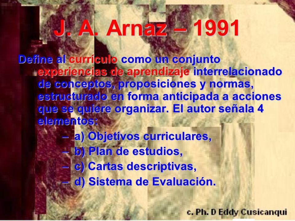 J. A. Arnaz – 1991 Define al currículo como un conjunto experiencias de aprendizaje interrelacionado de conceptos, proposiciones y normas, estructurad