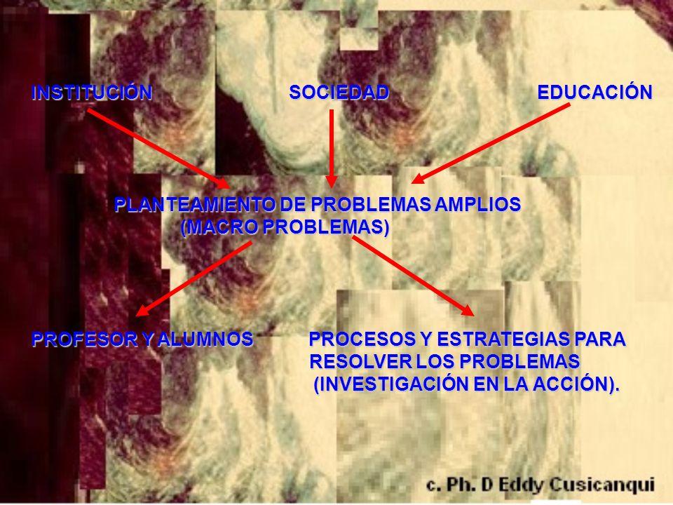 INSTITUCIÓN SOCIEDAD EDUCACIÓN PLANTEAMIENTO DE PROBLEMAS AMPLIOS PLANTEAMIENTO DE PROBLEMAS AMPLIOS (MACRO PROBLEMAS) (MACRO PROBLEMAS) PROFESOR Y AL