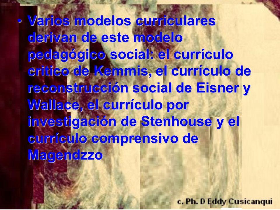 Varios modelos curriculares derivan de este modelo pedagógico social: el currículo critico de Kemmis, el currículo de reconstrucción social de Eisner