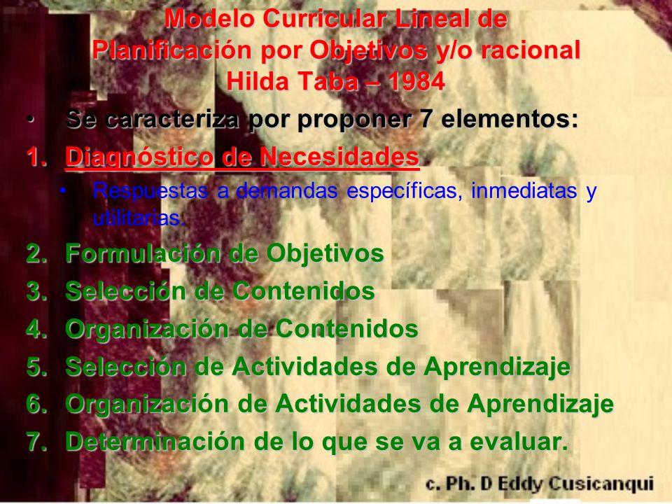SOCIEDADINDIVIDUO ESCUELA OBJETIVOS CONTENIDOS EXPERIENCIAS ORGANIZACIÓN Modelo Curricular Lineal de Planificación por Objetivos y/o racional Hilda Taba – 1984