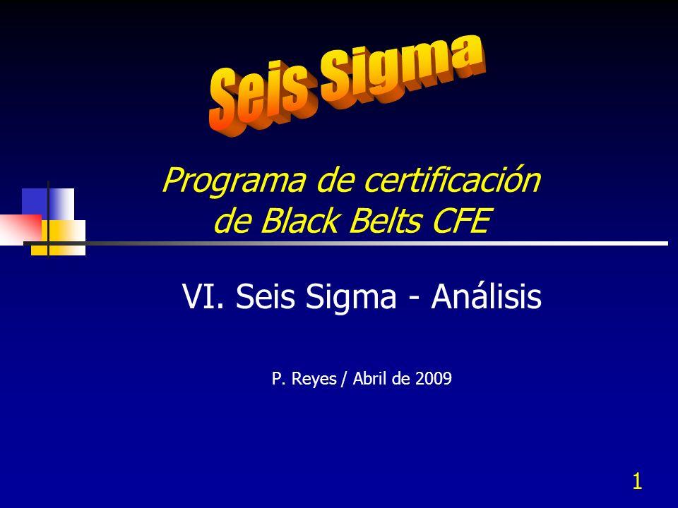 1 Programa de certificación de Black Belts CFE VI. Seis Sigma - Análisis P. Reyes / Abril de 2009