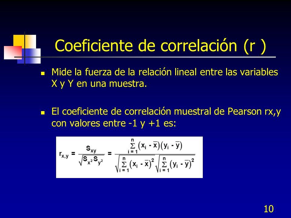 10 Coeficiente de correlación (r ) Mide la fuerza de la relación lineal entre las variables X y Y en una muestra. El coeficiente de correlación muestr