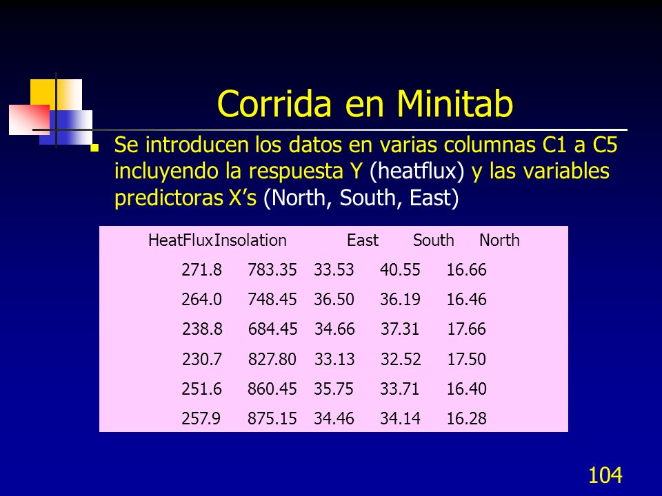 104 Corrida en Minitab Se introducen los datos en varias columnas C1 a C5 incluyendo la respuesta Y (heatflux) y las variables predictoras Xs (North,