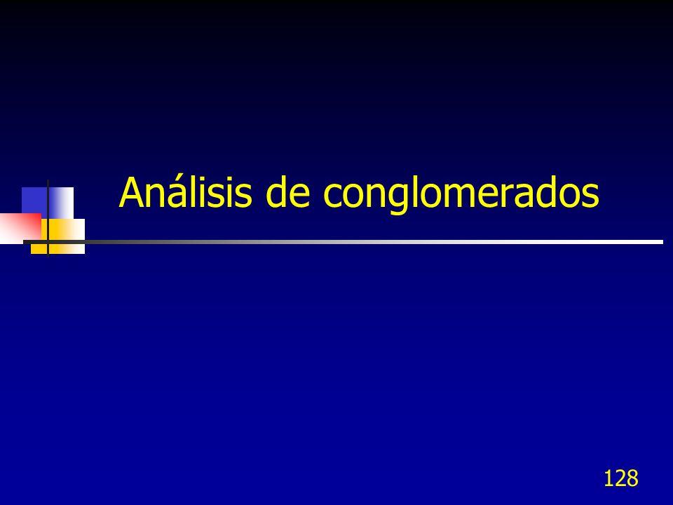 128 Análisis de conglomerados