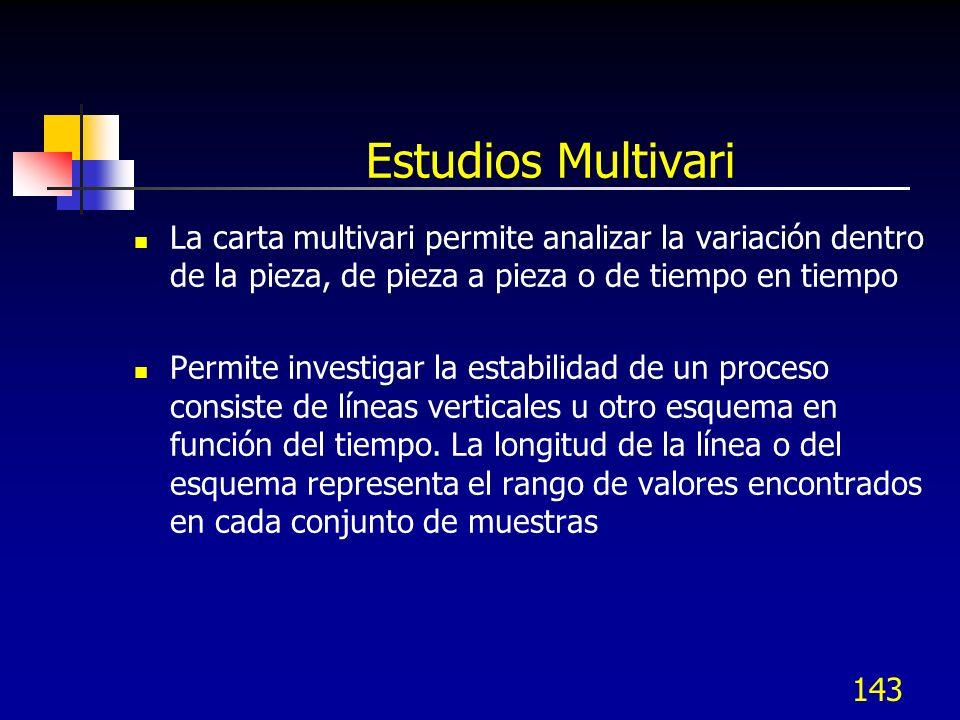 143 Estudios Multivari La carta multivari permite analizar la variación dentro de la pieza, de pieza a pieza o de tiempo en tiempo Permite investigar