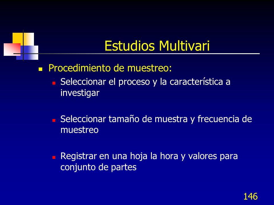 146 Estudios Multivari Procedimiento de muestreo: Seleccionar el proceso y la característica a investigar Seleccionar tamaño de muestra y frecuencia d