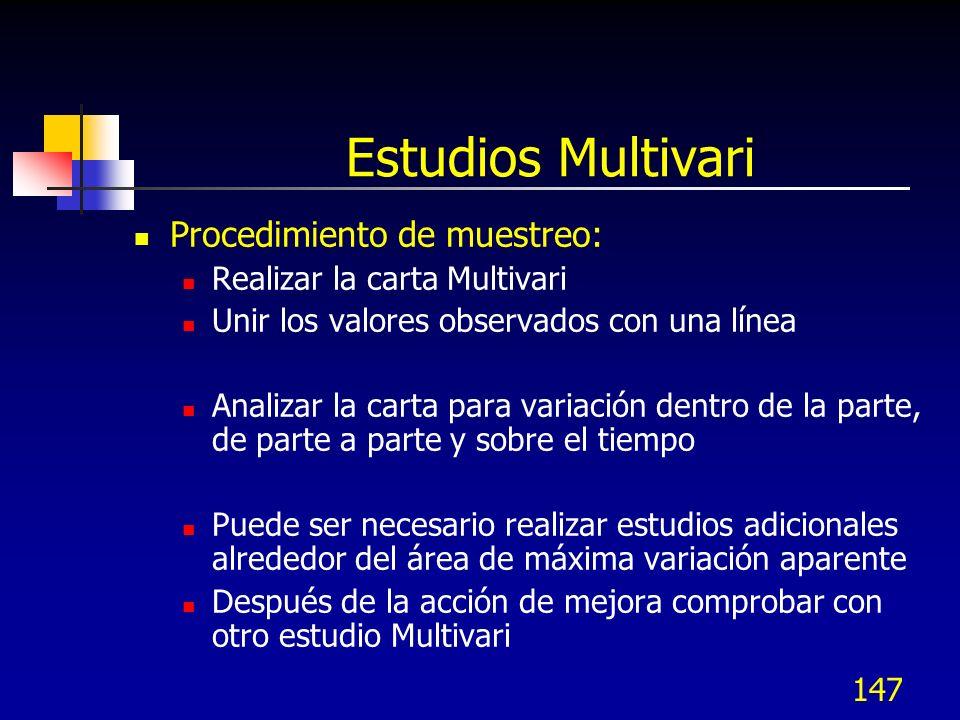 147 Estudios Multivari Procedimiento de muestreo: Realizar la carta Multivari Unir los valores observados con una línea Analizar la carta para variaci