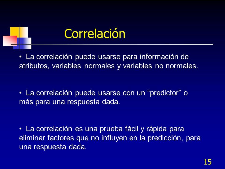 15 La correlación puede usarse para información de atributos, variables normales y variables no normales. La correlación puede usarse con un predictor