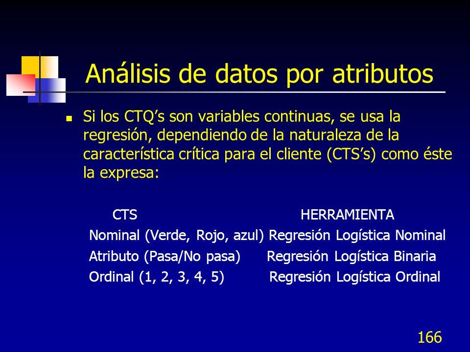 166 Análisis de datos por atributos Si los CTQs son variables continuas, se usa la regresión, dependiendo de la naturaleza de la característica crític