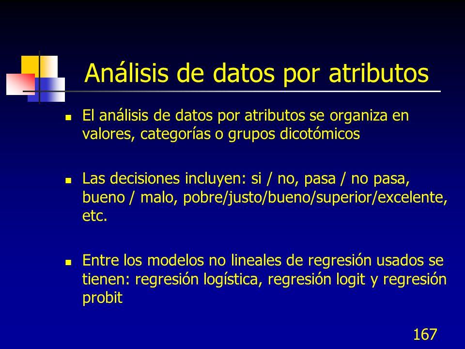 167 Análisis de datos por atributos El análisis de datos por atributos se organiza en valores, categorías o grupos dicotómicos Las decisiones incluyen