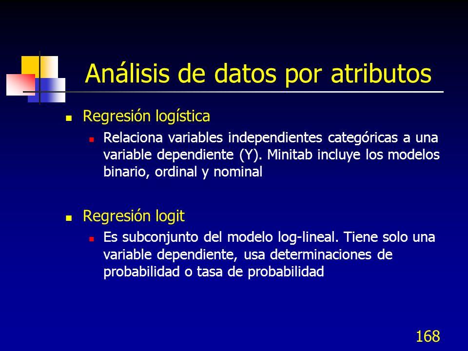 168 Análisis de datos por atributos Regresión logística Relaciona variables independientes categóricas a una variable dependiente (Y). Minitab incluye