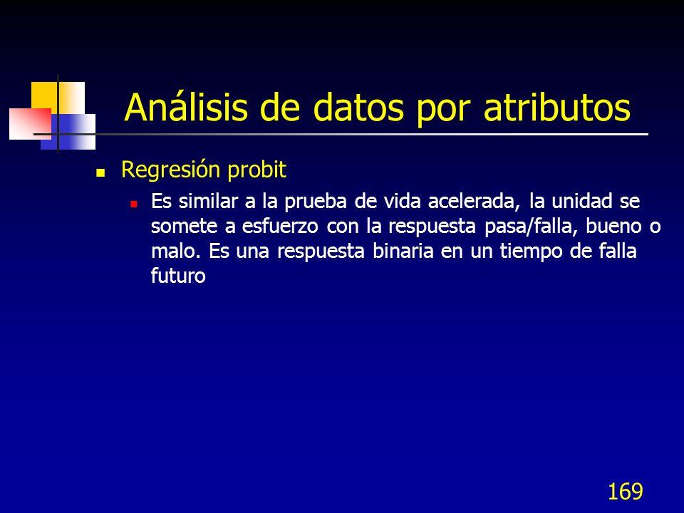 169 Análisis de datos por atributos Regresión probit Es similar a la prueba de vida acelerada, la unidad se somete a esfuerzo con la respuesta pasa/fa