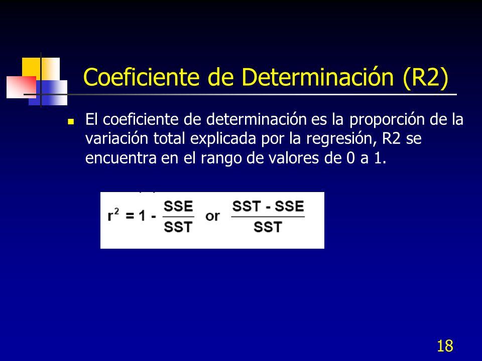 18 Coeficiente de Determinación (R2) El coeficiente de determinación es la proporción de la variación total explicada por la regresión, R2 se encuentr
