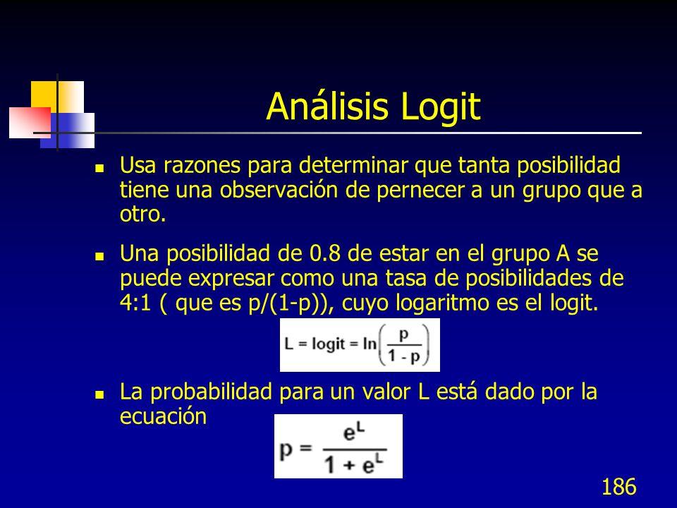 186 Análisis Logit Usa razones para determinar que tanta posibilidad tiene una observación de pernecer a un grupo que a otro. Una posibilidad de 0.8 d