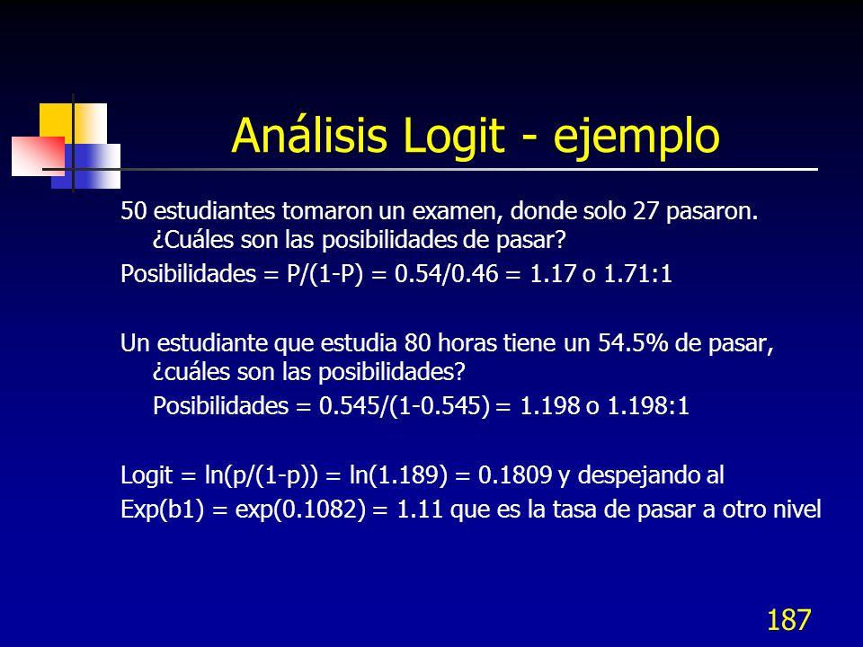 187 Análisis Logit - ejemplo 50 estudiantes tomaron un examen, donde solo 27 pasaron. ¿Cuáles son las posibilidades de pasar? Posibilidades = P/(1-P)