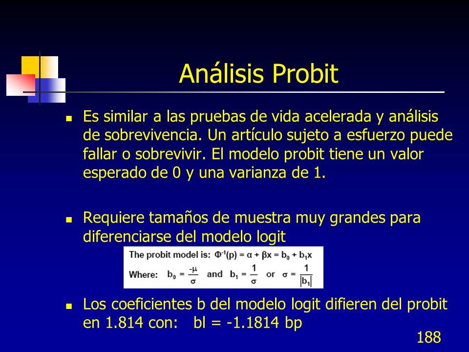 188 Análisis Probit Es similar a las pruebas de vida acelerada y análisis de sobrevivencia. Un artículo sujeto a esfuerzo puede fallar o sobrevivir. E