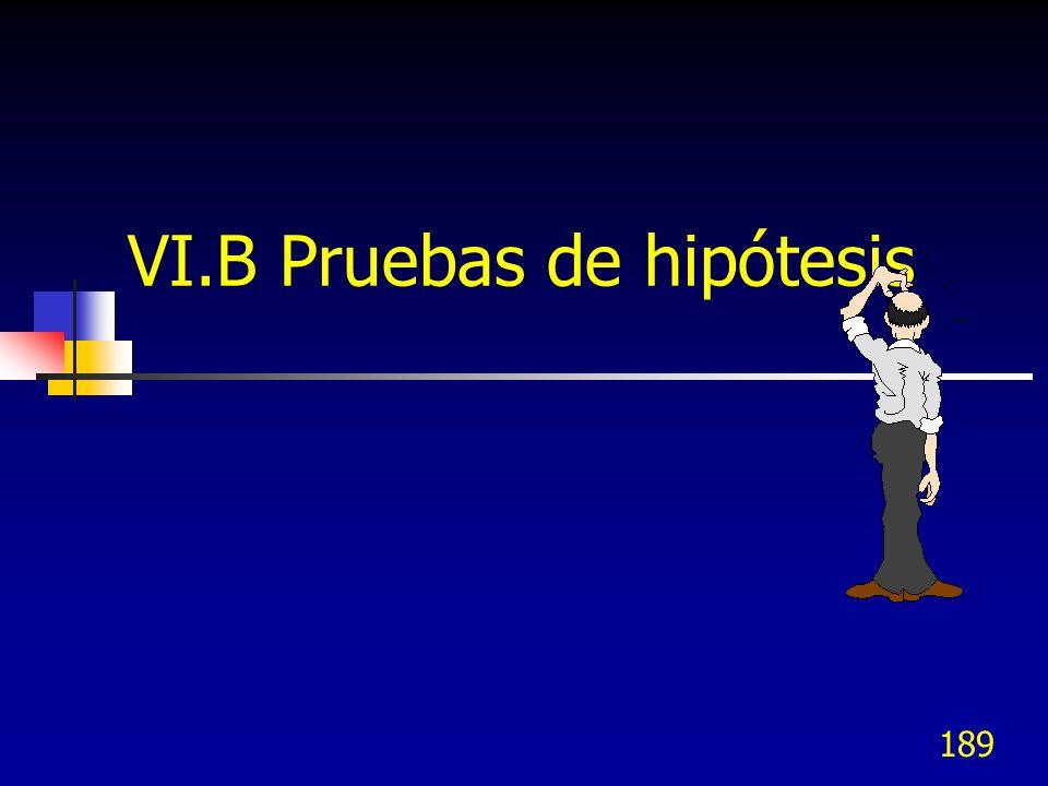 189 VI.B Pruebas de hipótesis