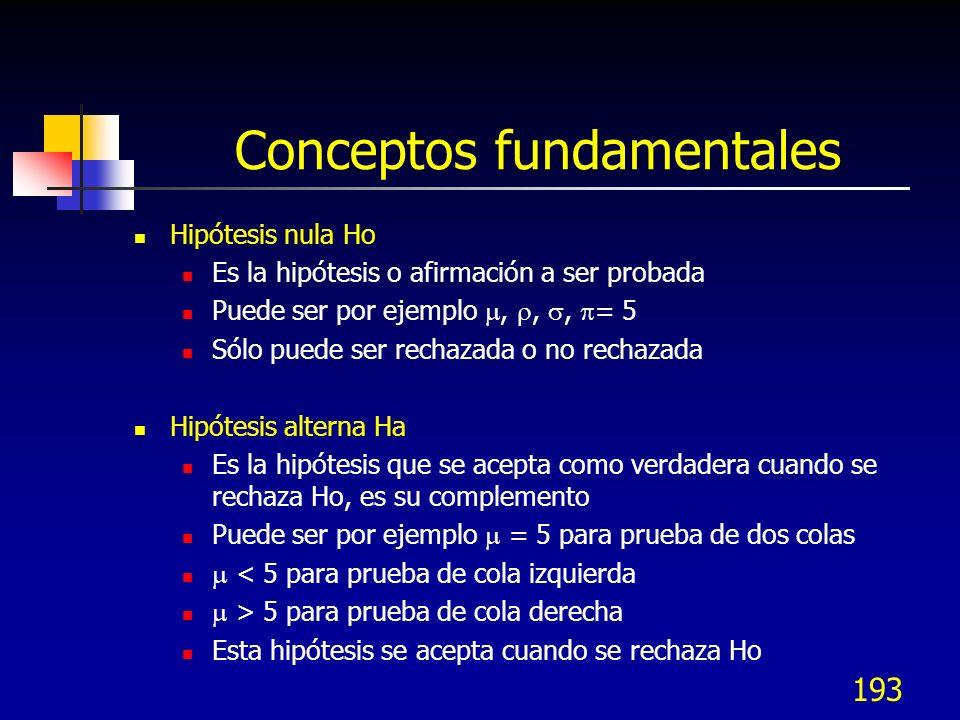193 Conceptos fundamentales Hipótesis nula Ho Es la hipótesis o afirmación a ser probada Puede ser por ejemplo,,, = 5 Sólo puede ser rechazada o no re
