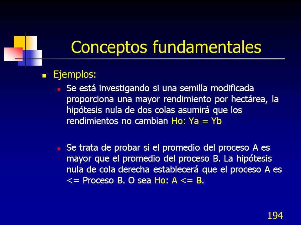 194 Conceptos fundamentales Ejemplos: Se está investigando si una semilla modificada proporciona una mayor rendimiento por hectárea, la hipótesis nula