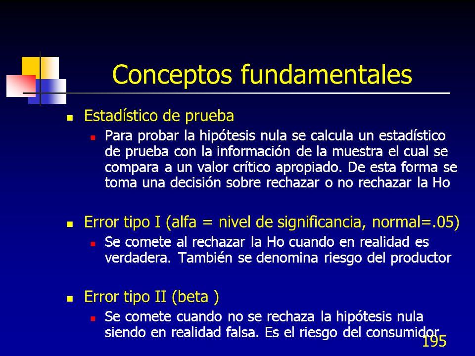 195 Conceptos fundamentales Estadístico de prueba Para probar la hipótesis nula se calcula un estadístico de prueba con la información de la muestra e