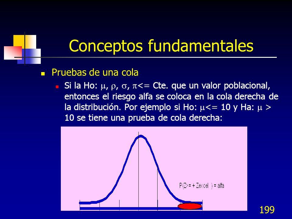 199 Conceptos fundamentales Pruebas de una cola Si la Ho:,,, 10 se tiene una prueba de cola derecha: