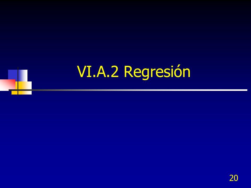 20 VI.A.2 Regresión