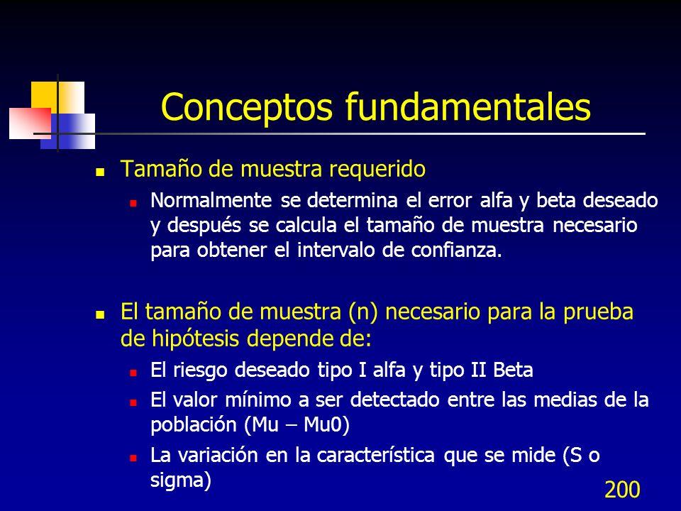 200 Conceptos fundamentales Tamaño de muestra requerido Normalmente se determina el error alfa y beta deseado y después se calcula el tamaño de muestr