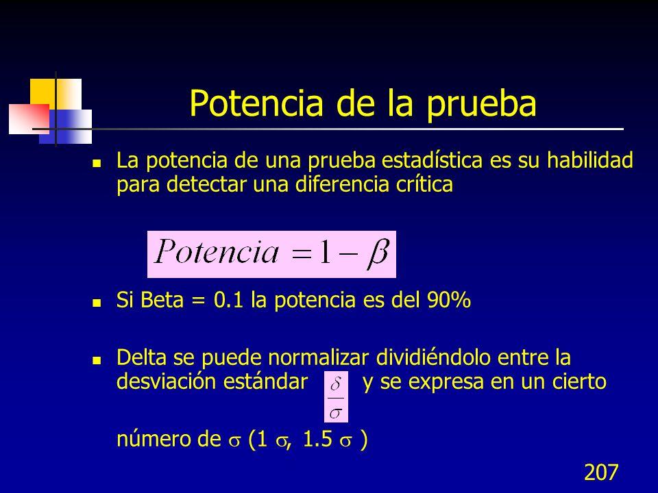 207 Potencia de la prueba La potencia de una prueba estadística es su habilidad para detectar una diferencia crítica Si Beta = 0.1 la potencia es del