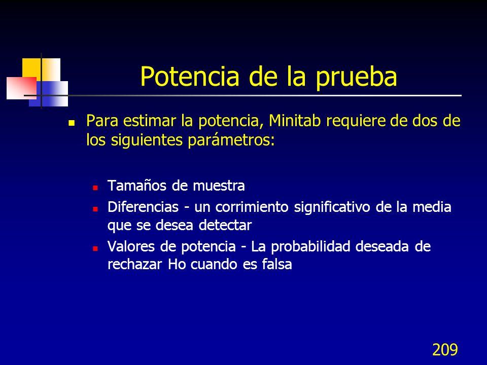 209 Potencia de la prueba Para estimar la potencia, Minitab requiere de dos de los siguientes parámetros: Tamaños de muestra Diferencias - un corrimie