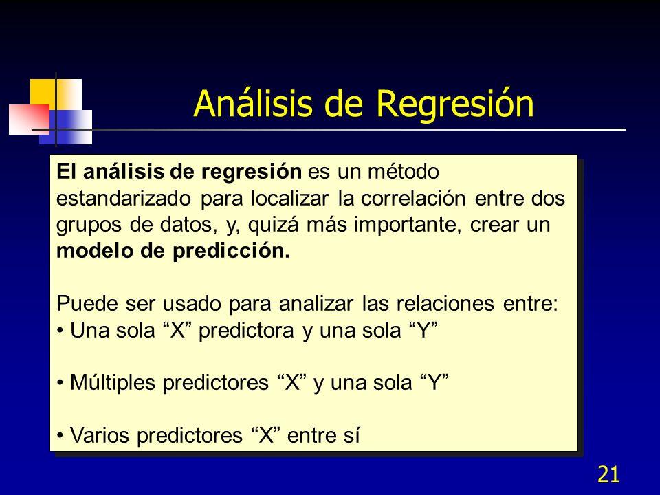 21 El análisis de regresión es un método estandarizado para localizar la correlación entre dos grupos de datos, y, quizá más importante, crear un mode