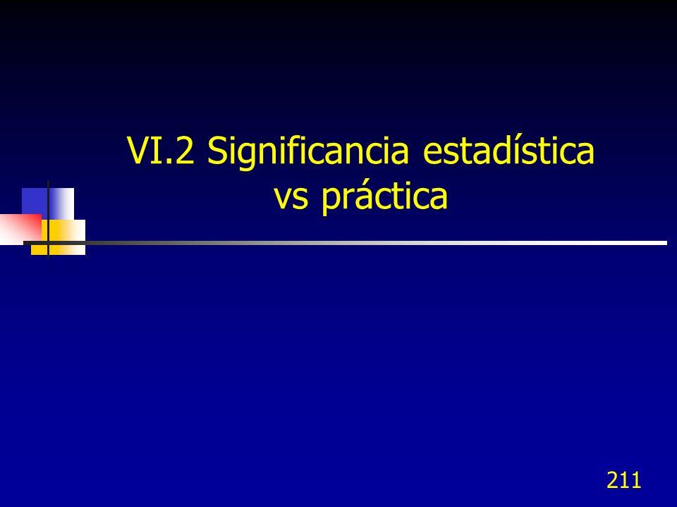 211 VI.2 Significancia estadística vs práctica