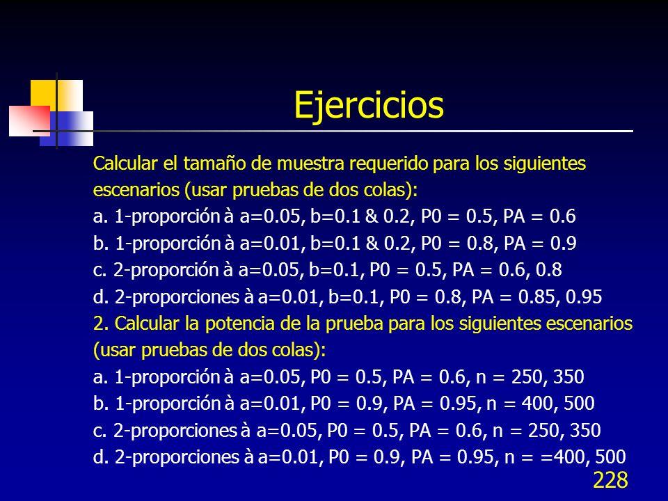 228 Ejercicios Calcular el tamaño de muestra requerido para los siguientes escenarios (usar pruebas de dos colas): a. 1-proporción à a=0.05, b=0.1 & 0