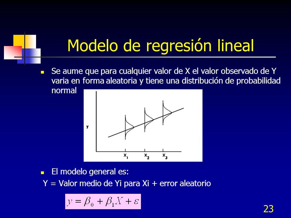 23 Modelo de regresión lineal Se aume que para cualquier valor de X el valor observado de Y varia en forma aleatoria y tiene una distribución de proba