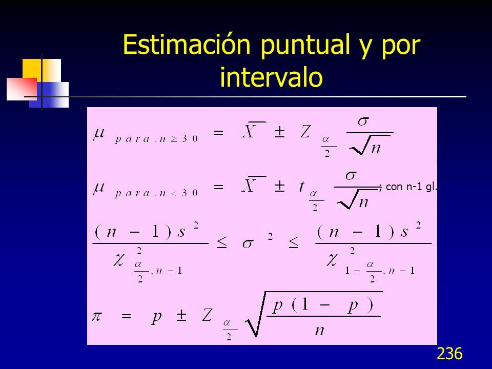 236 Estimación puntual y por intervalo ; con n-1 gl.