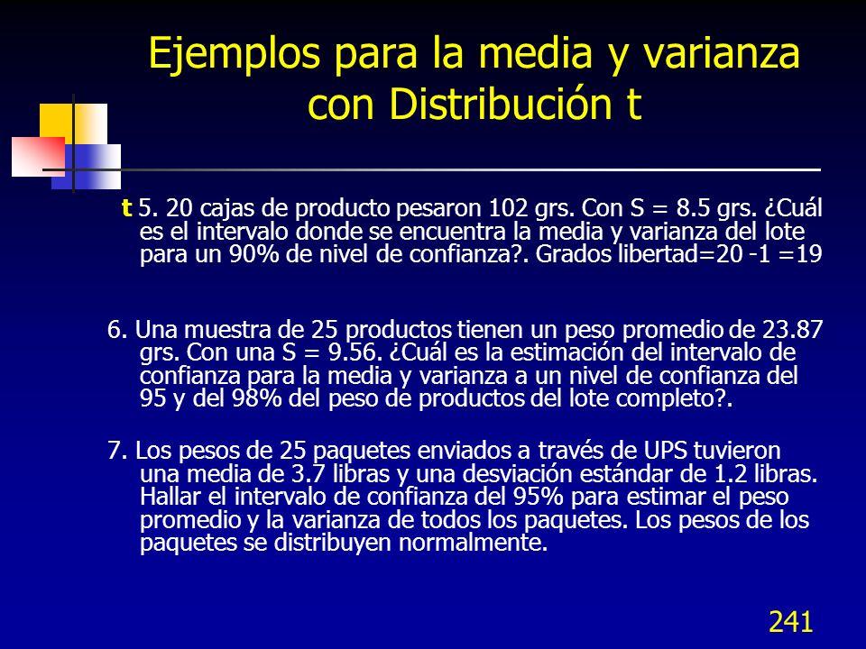 241 Ejemplos para la media y varianza con Distribución t t 5. 20 cajas de producto pesaron 102 grs. Con S = 8.5 grs. ¿Cuál es el intervalo donde se en