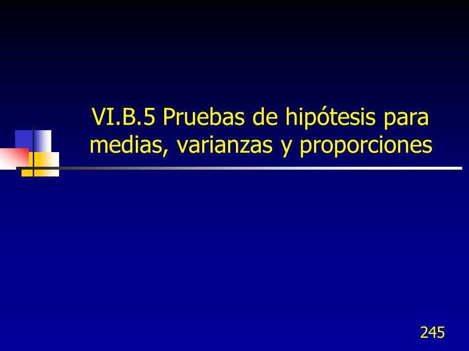 245 VI.B.5 Pruebas de hipótesis para medias, varianzas y proporciones