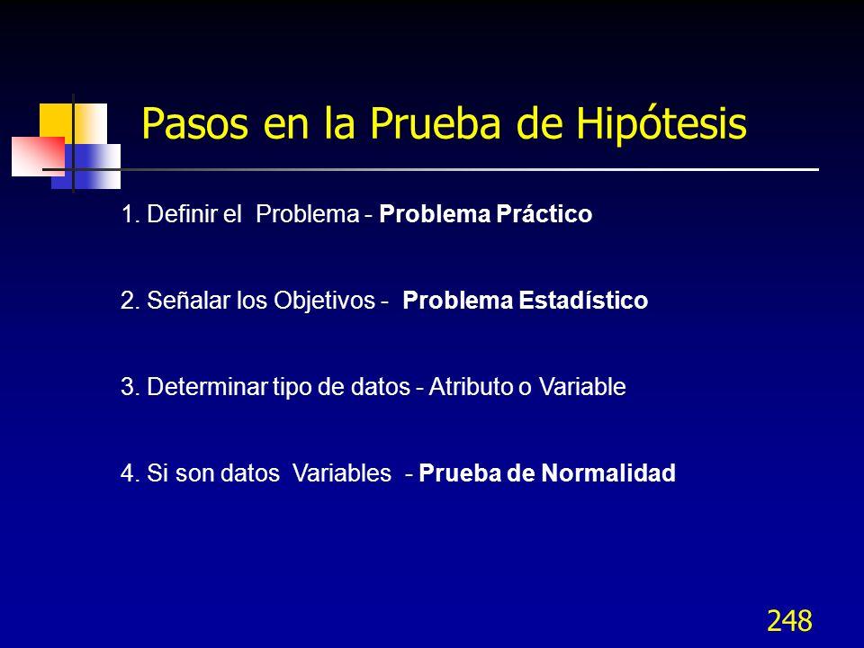 248 Pasos en la Prueba de Hipótesis 1. Definir el Problema - Problema Práctico 2. Señalar los Objetivos - Problema Estadístico 3. Determinar tipo de d