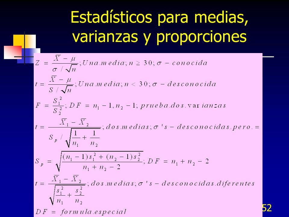 252 Estadísticos para medias, varianzas y proporciones