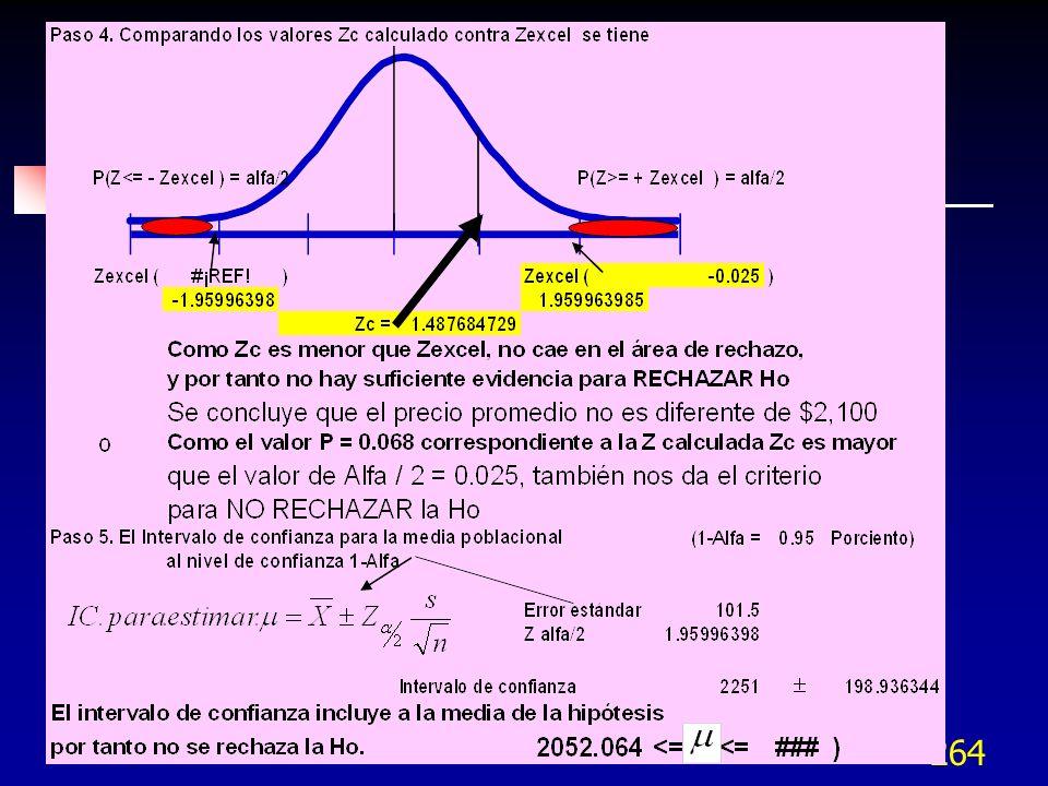 265 Prueba de hipótesis de una población para muestras pequeñas con t Gl=14;