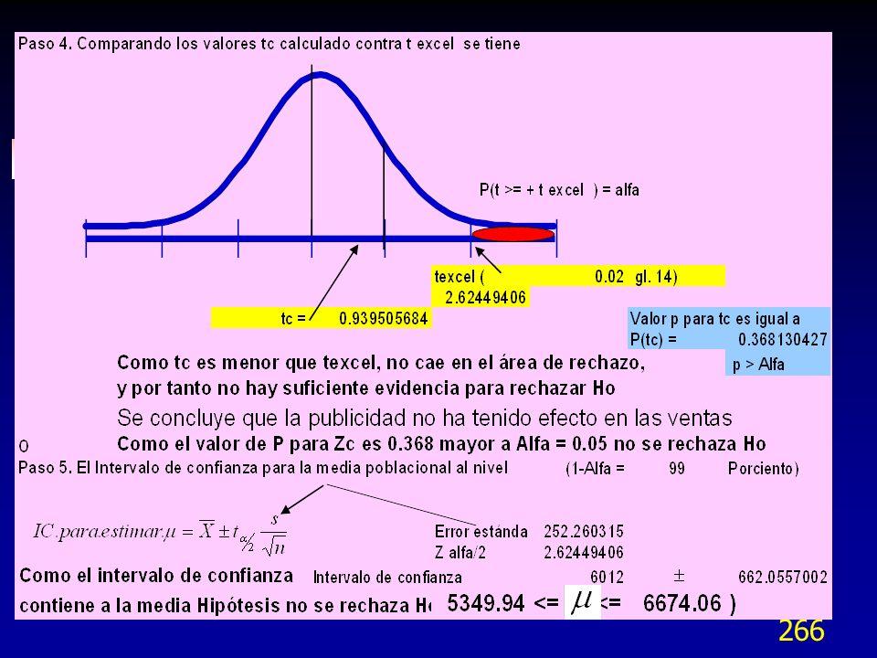267 Prueba de hipótesis para una proporción con Z