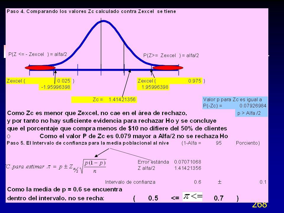 269 Instrucciones con Minitab para la prueba de hipótesis de una media Stat > Basic Statistics > 1-Sample Z, t Variable -- Indicar la columna de los datos o Summarized Data En caso de requerirse dar el valor de Sigma = dato Proporcionar la Media de la hipótesis Test Mean En Options: Indicar el Confidence Interval -- 90, 95 o 99% Indicar el signo de la hipótesis alterna: Less Than, Not equal, Greater than OK